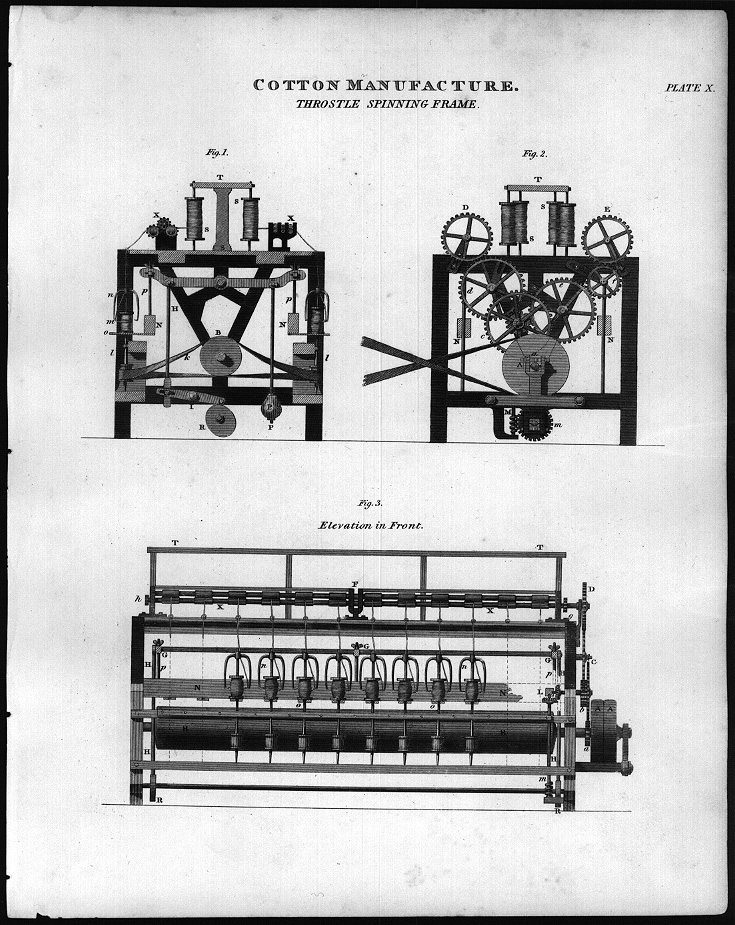 Disruptive Technology Exhibit: Cotton Spinning Machinery - More Images