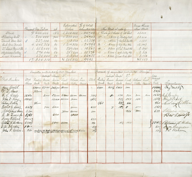 Research Links: Records of Railroad Companies & Personal Papers