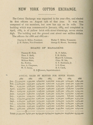 New York Cotton Exchange, Organization and Board of Managers, 1886-1887. Courtesy of New York Stock Exchange Archives.